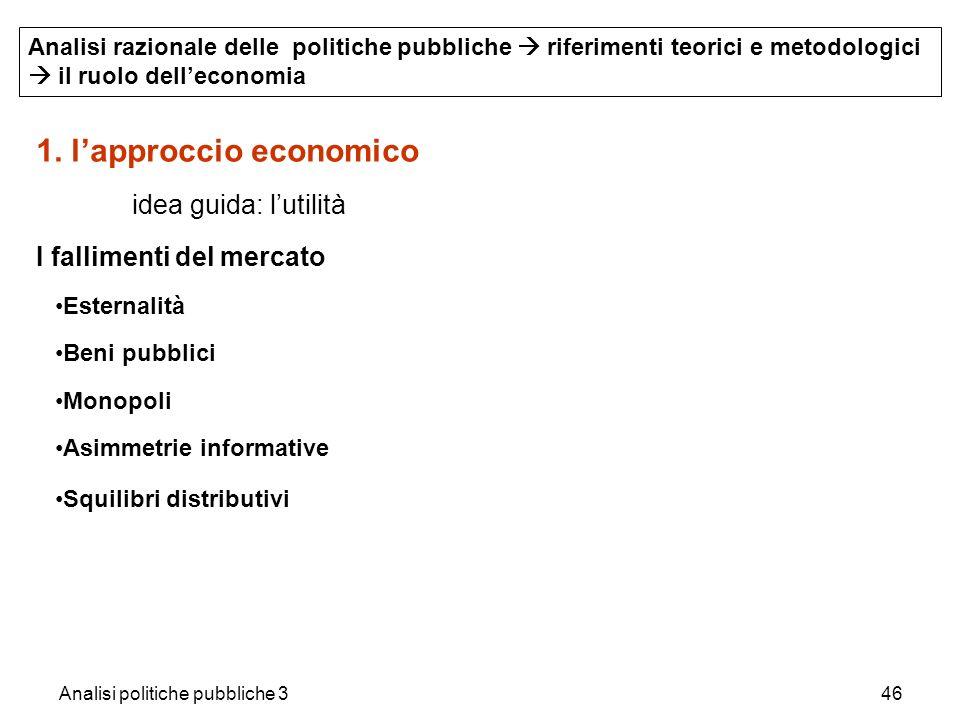 Analisi politiche pubbliche 346 1. lapproccio economico idea guida: lutilità I fallimenti del mercato Esternalità Beni pubblici Monopoli Asimmetrie in