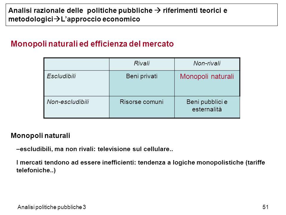 Analisi politiche pubbliche 351 Monopoli naturali ed efficienza del mercato Monopoli naturali –escludibili, ma non rivali: televisione sul cellulare..