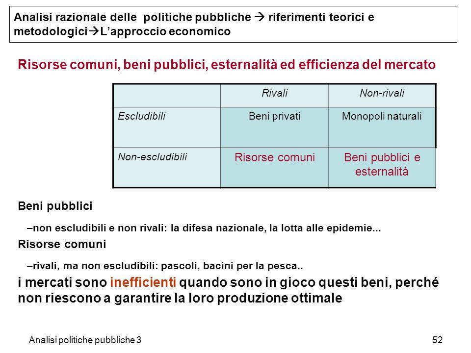 Analisi politiche pubbliche 352 Risorse comuni, beni pubblici, esternalità ed efficienza del mercato Beni pubblici –non escludibili e non rivali: la d