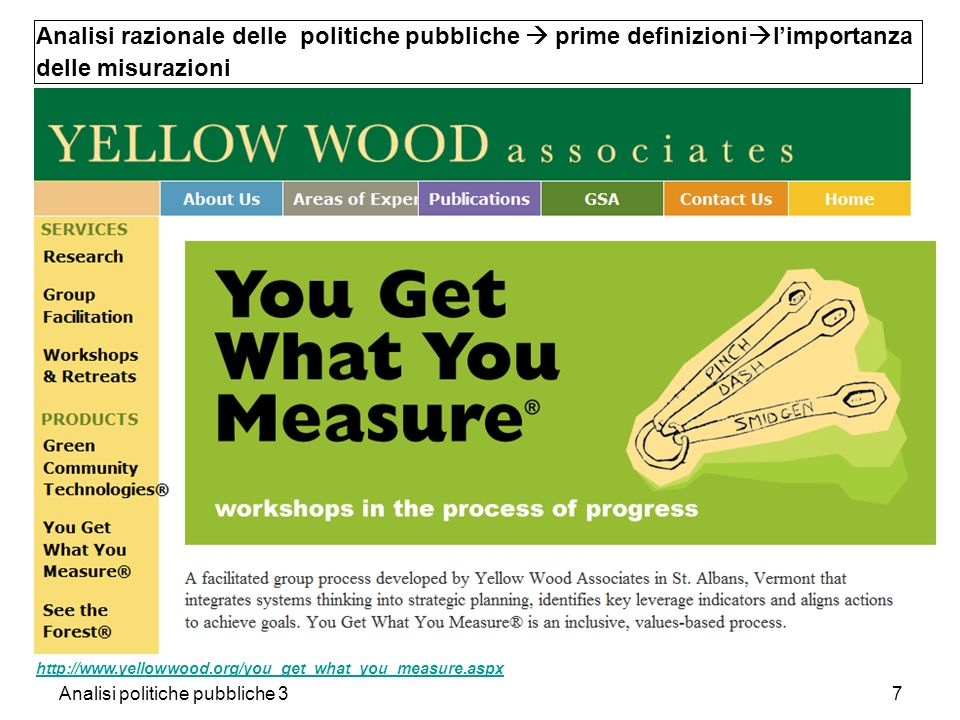 Analisi politiche pubbliche 37 http://www.yellowwood.org/you_get_what_you_measure.aspx Analisi razionale delle politiche pubbliche prime definizioni l