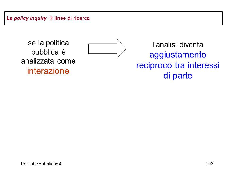 Politiche pubbliche 4103 La policy inquiry linee di ricerca se la politica pubblica è analizzata come interazione lanalisi diventa aggiustamento recip