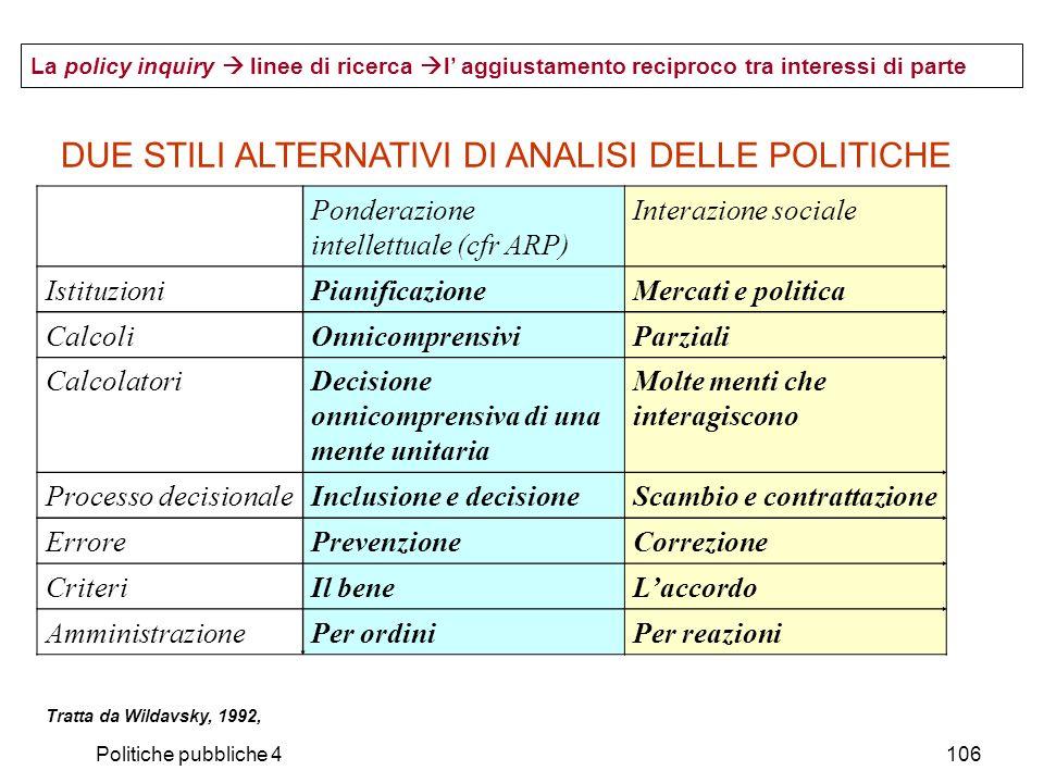 Politiche pubbliche 4106 La policy inquiry linee di ricerca l aggiustamento reciproco tra interessi di parte DUE STILI ALTERNATIVI DI ANALISI DELLE PO