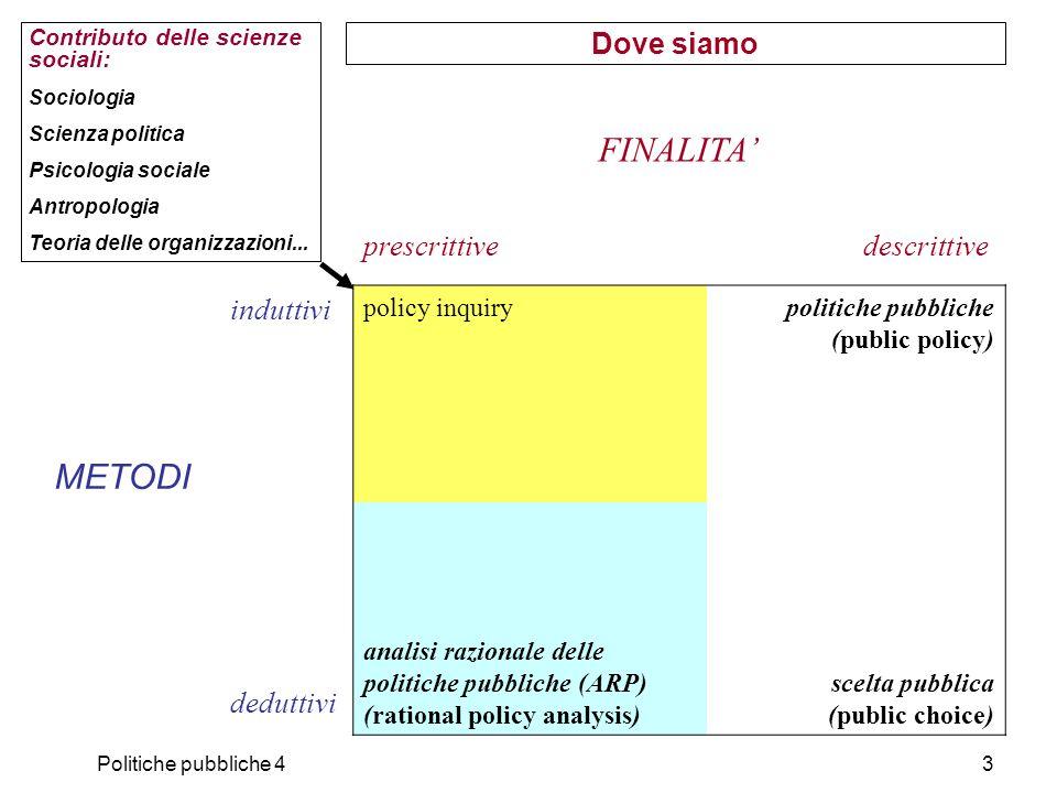 Politiche pubbliche 454 La policy inquiry Riferimenti teorici e metodologici Le politiche come conoscenze in uso...