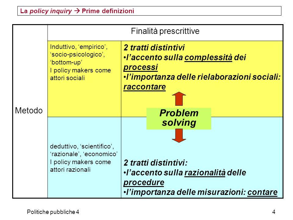 Politiche pubbliche 415 La policy inquiry Prime definizioni Qual è lutilità della policy inquiry Esistono politiche pubbliche, o loro particolari aspetti, o loro particolari fasi, rispetto alle quali gli strumenti della Rational Policy Analysis si rivelano decisamente incompleti.
