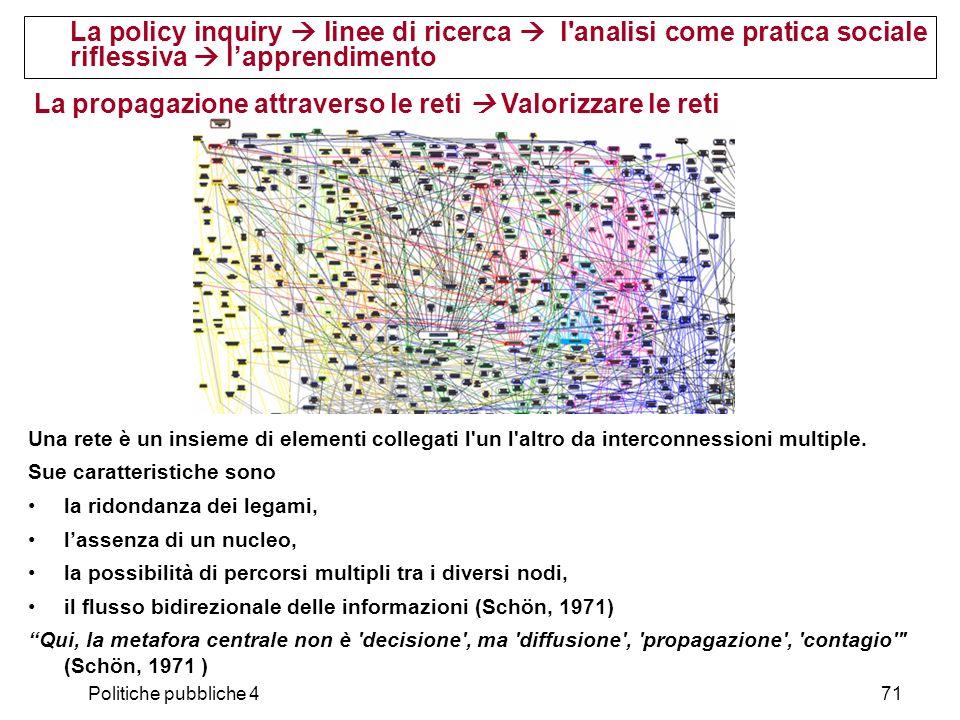 Politiche pubbliche 471 La policy inquiry linee di ricerca l'analisi come pratica sociale riflessiva lapprendimento Una rete è un insieme di elementi