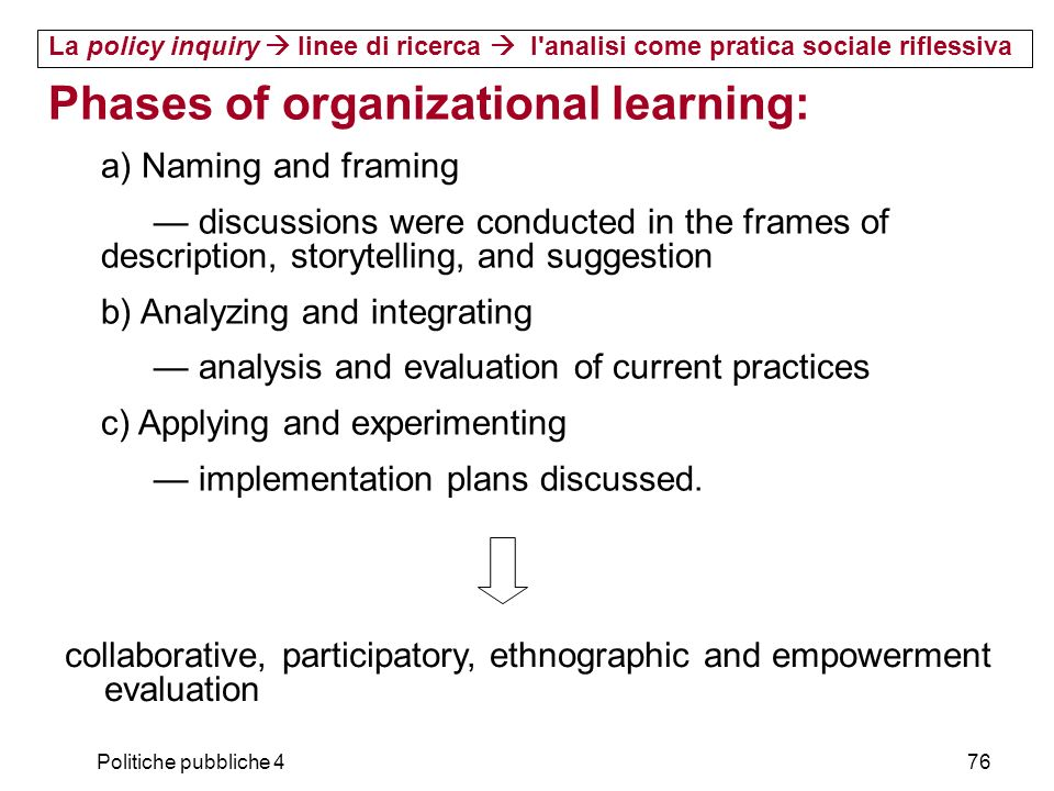 Politiche pubbliche 476 Phases of organizational learning: a) Naming and framing discussions were conducted in the frames of description, storytelling