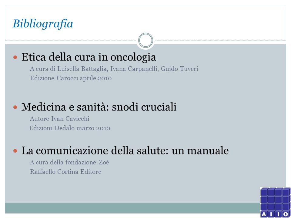 Bibliografia Etica della cura in oncologia A cura di Luisella Battaglia, Ivana Carpanelli, Guido Tuveri Edizione Carocci aprile 2010 Medicina e sanità