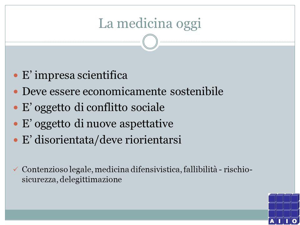 La medicina oggi E impresa scientifica Deve essere economicamente sostenibile E oggetto di conflitto sociale E oggetto di nuove aspettative E disorien