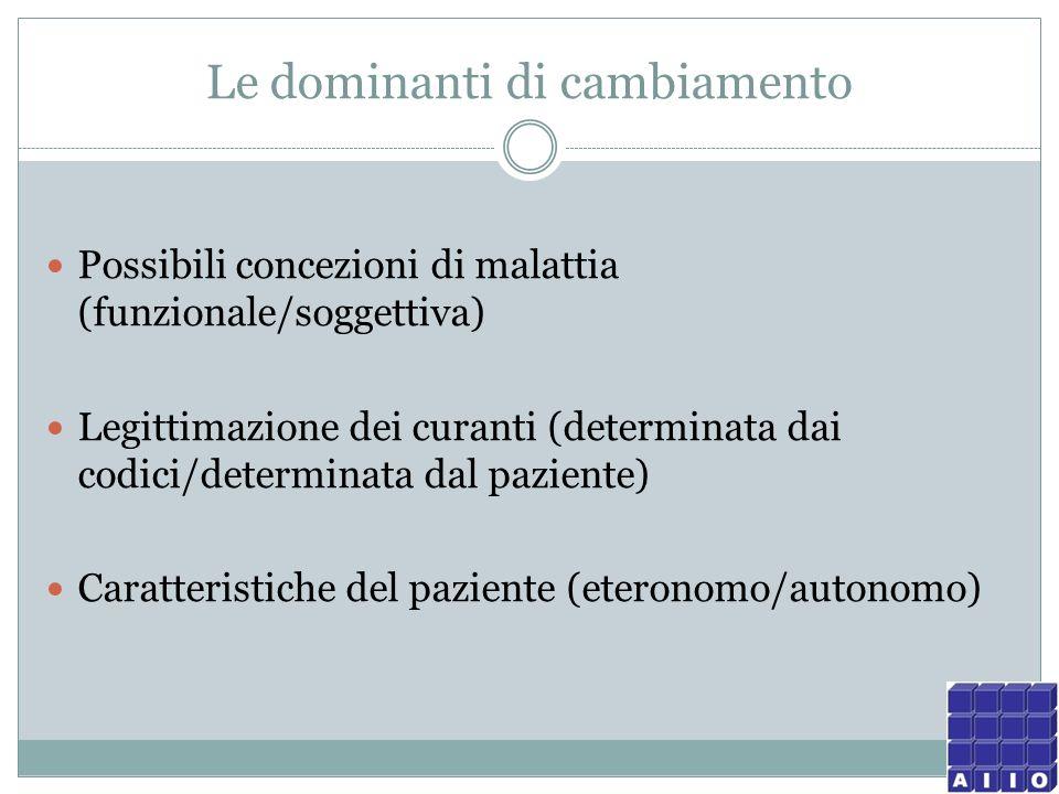 Le dominanti di cambiamento Possibili concezioni di malattia (funzionale/soggettiva) Legittimazione dei curanti (determinata dai codici/determinata da