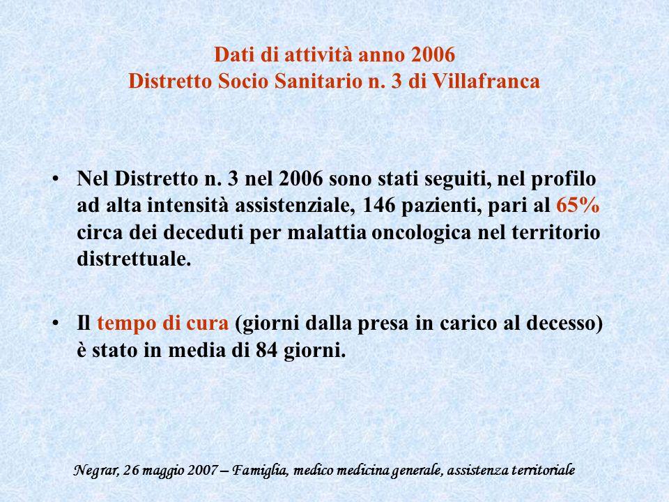Dati di attività anno 2006 Distretto Socio Sanitario n. 3 di Villafranca Nel Distretto n. 3 nel 2006 sono stati seguiti, nel profilo ad alta intensità