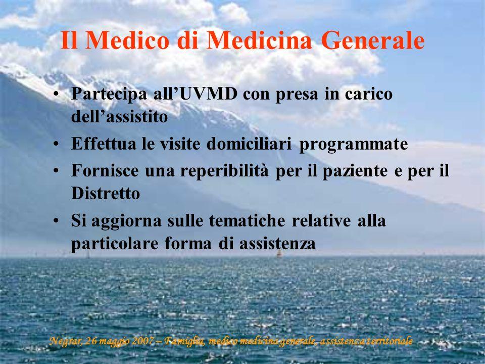 Il Medico di Medicina Generale Partecipa allUVMD con presa in carico dellassistito Effettua le visite domiciliari programmate Fornisce una reperibilit