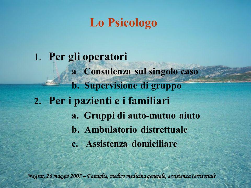 Lo Psicologo 1. Per gli operatori a. Consulenza sul singolo caso b. Supervisione di gruppo 2. Per i pazienti e i familiari a. Gruppi di auto-mutuo aiu