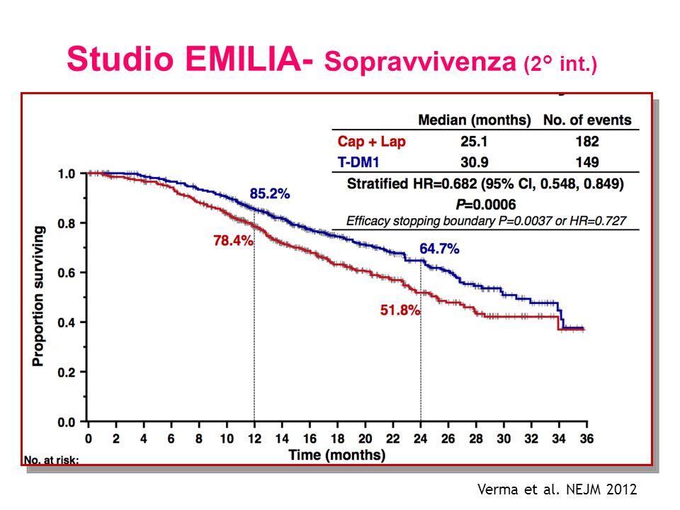 Studio EMILIA- Sopravvivenza (2° int.) Verma et al. NEJM 2012
