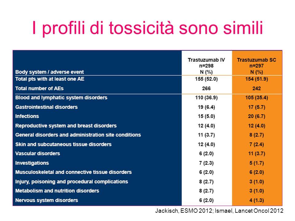 I profili di tossicità sono simili Jackisch, ESMO 2012; Ismael, Lancet Oncol 2012