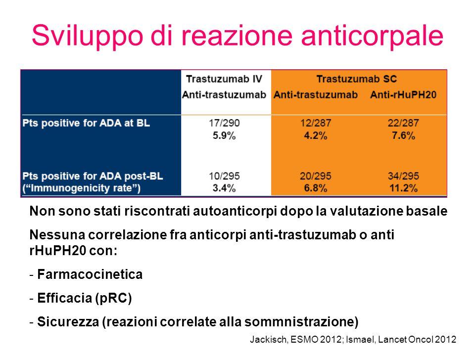 Sviluppo di reazione anticorpale Non sono stati riscontrati autoanticorpi dopo la valutazione basale Nessuna correlazione fra anticorpi anti-trastuzum