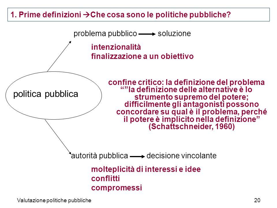 Valutazione politiche pubbliche20 problema pubblico soluzione intenzionalità finalizzazione a un obiettivo autorità pubblica decisione vincolante molteplicità di interessi e idee conflitti compromessi 1.