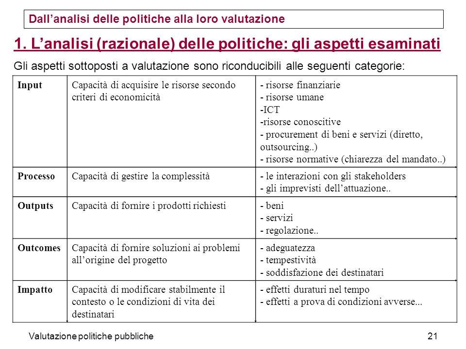 Valutazione politiche pubbliche21 1.