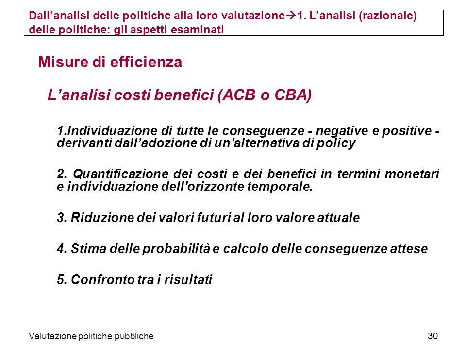 Valutazione politiche pubbliche30 Misure di efficienza Lanalisi costi benefici (ACB o CBA) 1.Individuazione di tutte le conseguenze - negative e positive - derivanti dalladozione di un alternativa di policy 2.