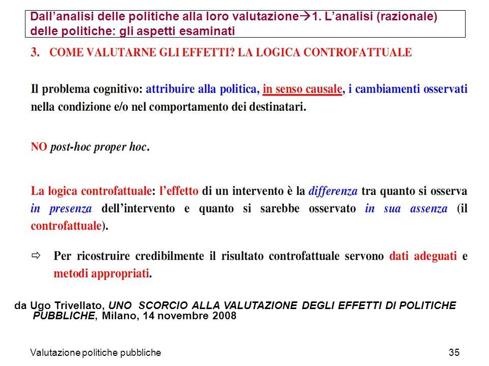 Valutazione politiche pubbliche35 da Ugo Trivellato, UNO SCORCIO ALLA VALUTAZIONE DEGLI EFFETTI DI POLITICHE PUBBLICHE, Milano, 14 novembre 2008 Dallanalisi delle politiche alla loro valutazione 1.