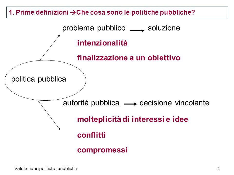 Valutazione politiche pubbliche4 problema pubblico soluzione intenzionalità finalizzazione a un obiettivo autorità pubblica decisione vincolante molteplicità di interessi e idee conflitti compromessi 1.