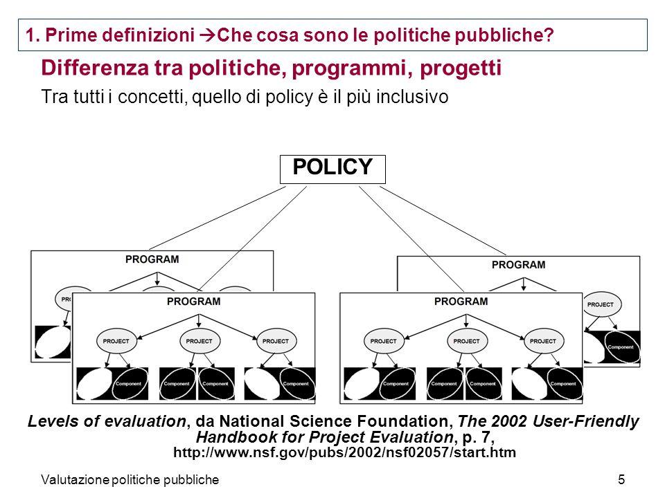 Valutazione politiche pubbliche5 Differenza tra politiche, programmi, progetti Tra tutti i concetti, quello di policy è il più inclusivo POLICY 1.