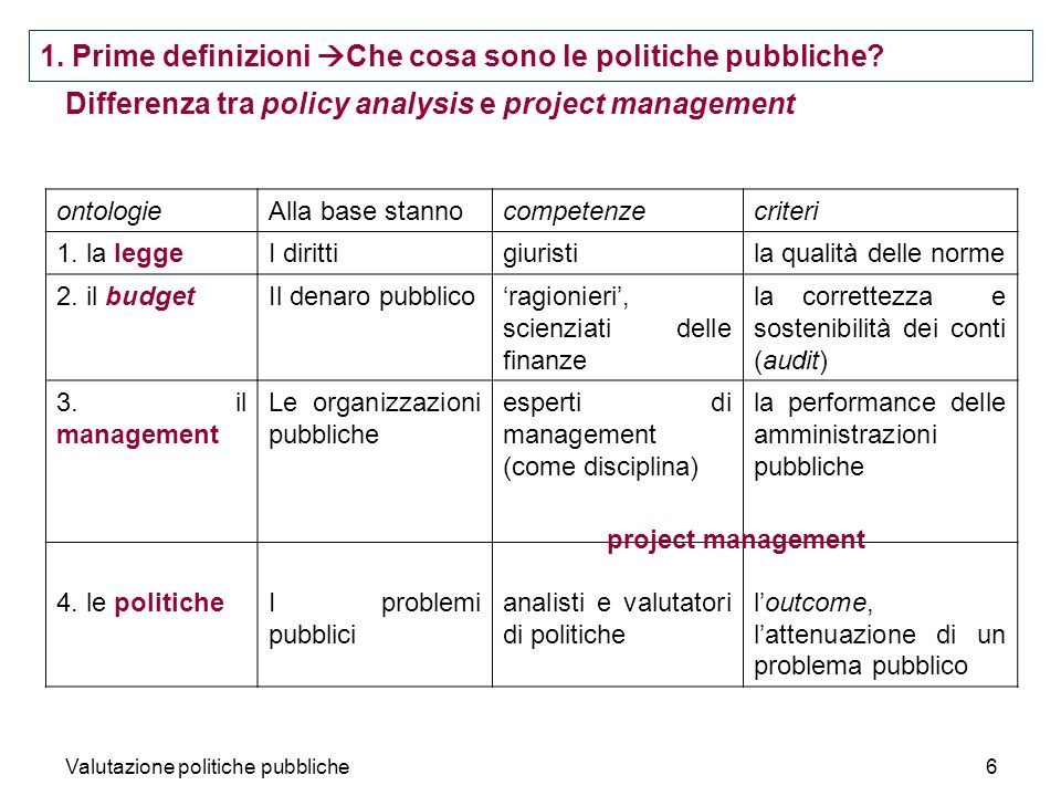 Valutazione politiche pubbliche27 Efficiency is a relation between means and ends.