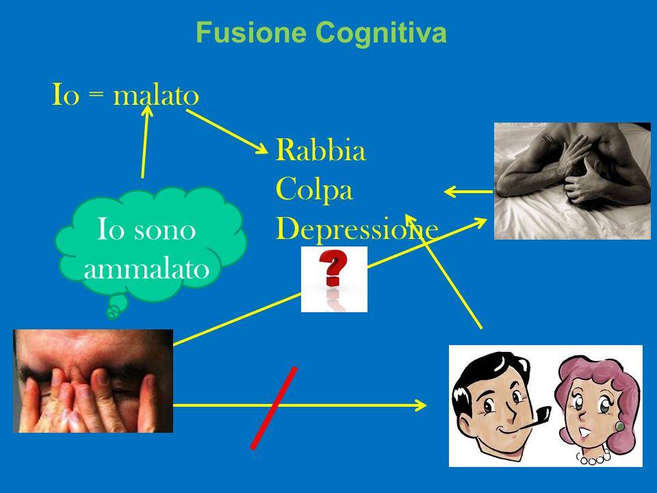 Fusione Cognitiva Io sono ammalato Io = malato Rabbia Colpa Depressione