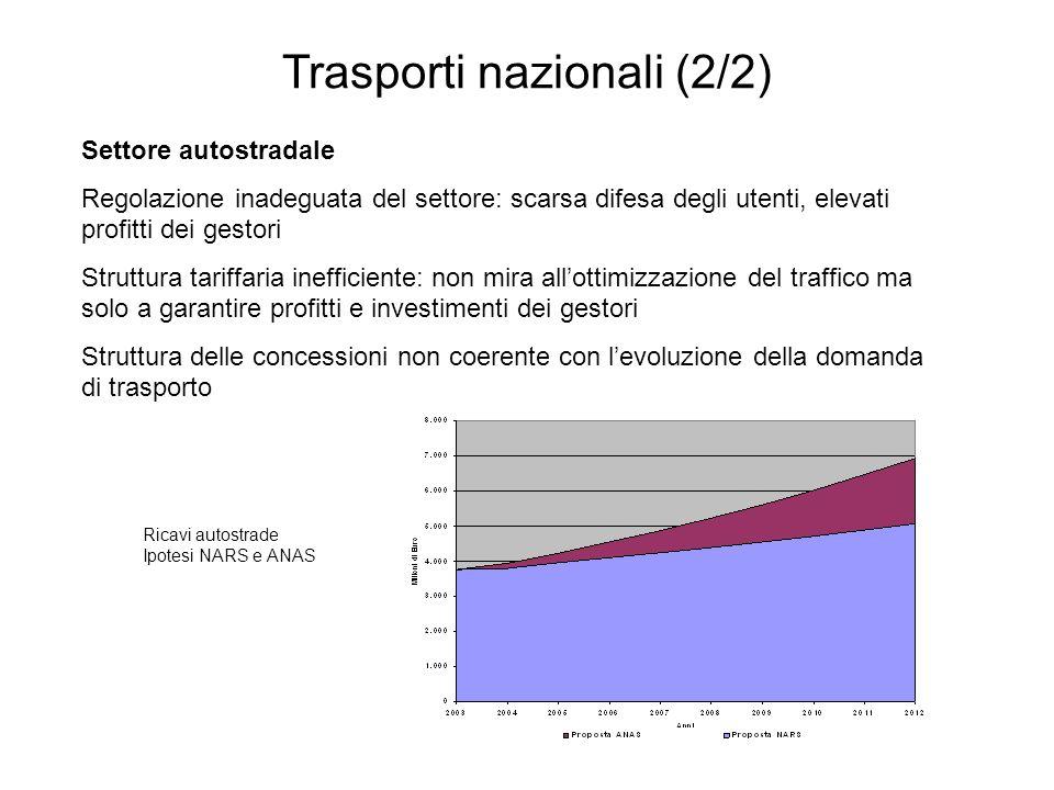 Settore autostradale Regolazione inadeguata del settore: scarsa difesa degli utenti, elevati profitti dei gestori Struttura tariffaria inefficiente: n
