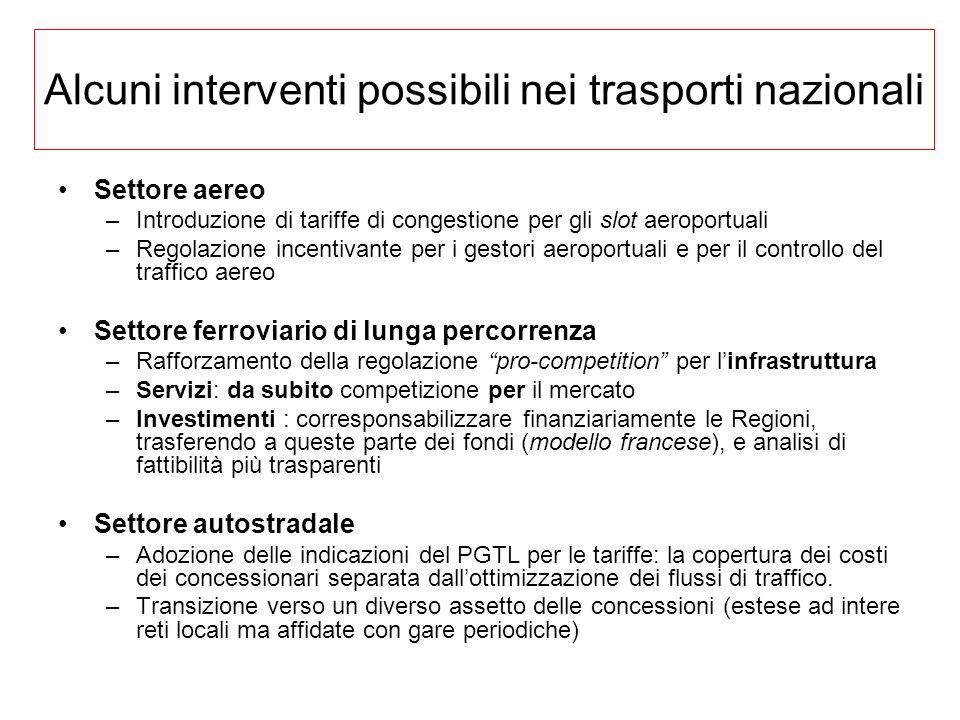 Alcuni interventi possibili nei trasporti nazionali Settore aereo –Introduzione di tariffe di congestione per gli slot aeroportuali –Regolazione incen