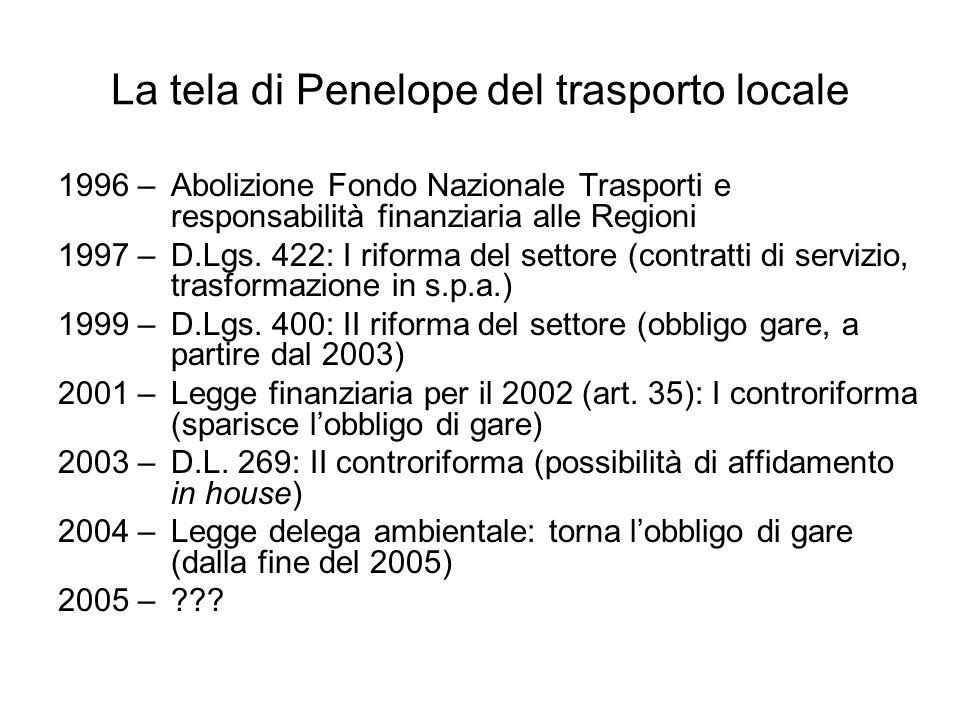 La tela di Penelope del trasporto locale 1996 – Abolizione Fondo Nazionale Trasporti e responsabilità finanziaria alle Regioni 1997 – D.Lgs. 422: I ri