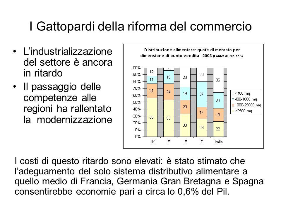 I Gattopardi della riforma del commercio I costi di questo ritardo sono elevati: è stato stimato che ladeguamento del solo sistema distributivo alimentare a quello medio di Francia, Germania Gran Bretagna e Spagna consentirebbe economie pari a circa lo 0,6% del Pil.