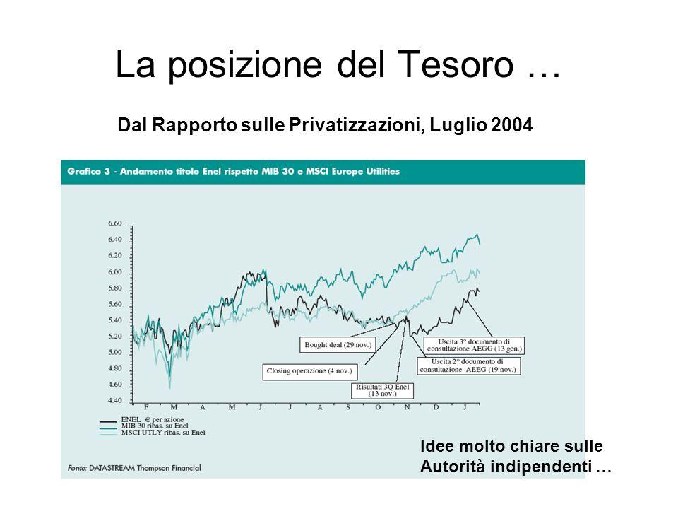 La posizione del Tesoro … Dal Rapporto sulle Privatizzazioni, Luglio 2004 Idee molto chiare sulle Autorità indipendenti …