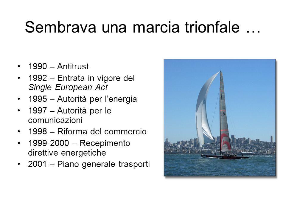 La tela di Penelope del trasporto locale 1996 – Abolizione Fondo Nazionale Trasporti e responsabilità finanziaria alle Regioni 1997 – D.Lgs.