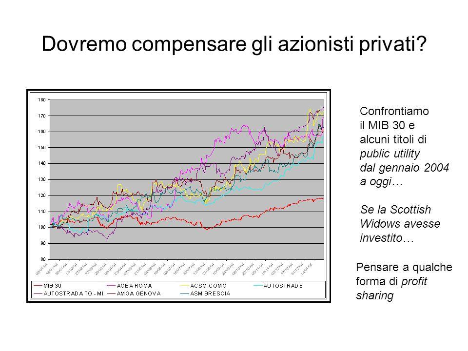 Dovremo compensare gli azionisti privati? Confrontiamo il MIB 30 e alcuni titoli di public utility dal gennaio 2004 a oggi… Se la Scottish Widows aves