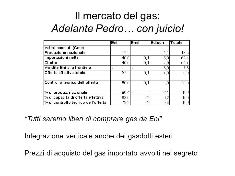 Il mercato del gas: Adelante Pedro… con juicio! Tutti saremo liberi di comprare gas da Eni Integrazione verticale anche dei gasdotti esteri Prezzi di