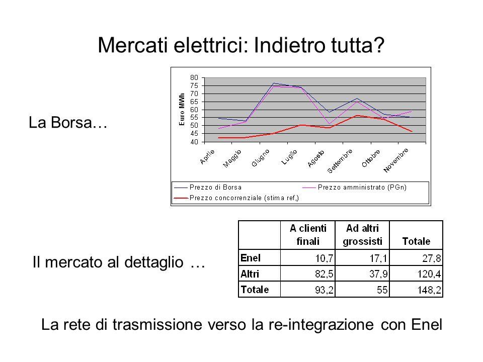 Mercati elettrici: Indietro tutta? La Borsa… Il mercato al dettaglio … La rete di trasmissione verso la re-integrazione con Enel