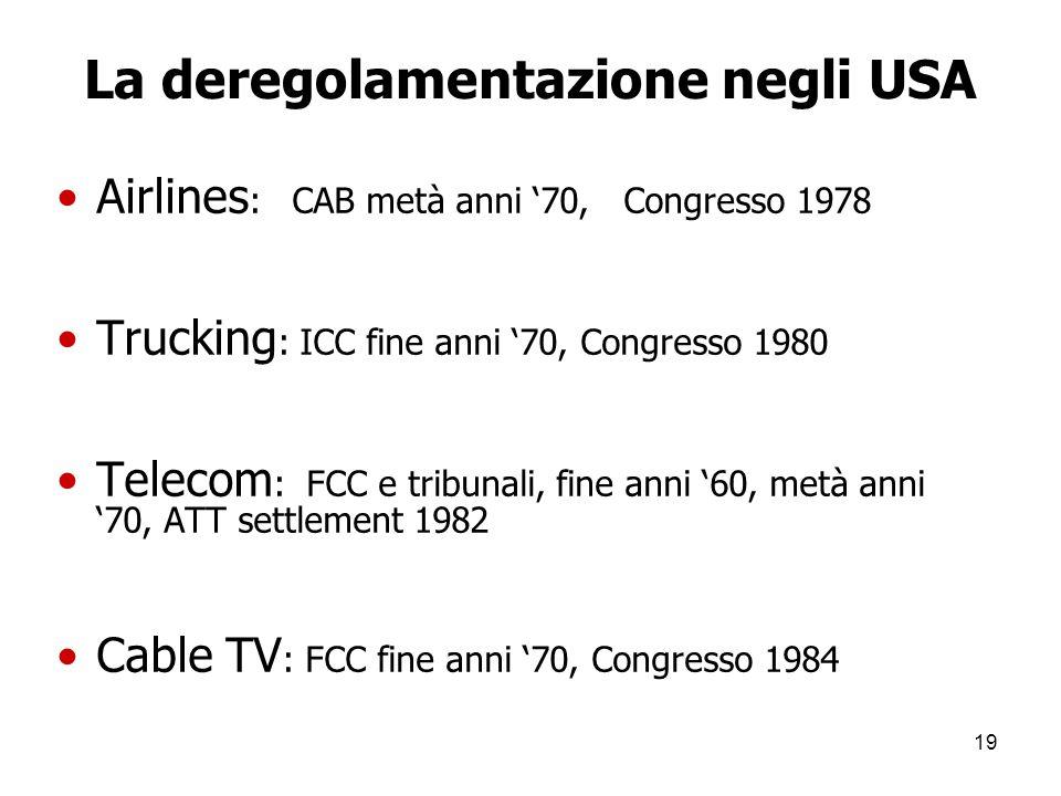 19 La deregolamentazione negli USA Airlines : CAB metà anni 70, Congresso 1978 Trucking : ICC fine anni 70, Congresso 1980 Telecom : FCC e tribunali, fine anni 60, metà anni 70, ATT settlement 1982 Cable TV : FCC fine anni 70, Congresso 1984