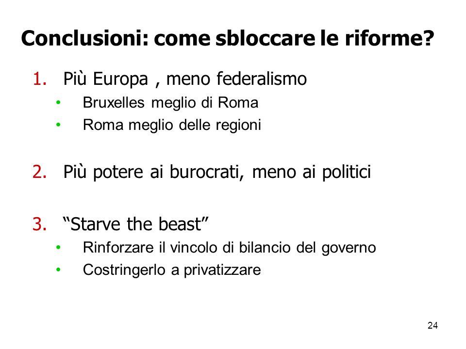 24 Conclusioni: come sbloccare le riforme.