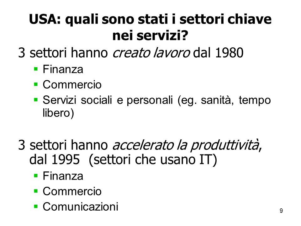 10 E in Italia (e in Europa).