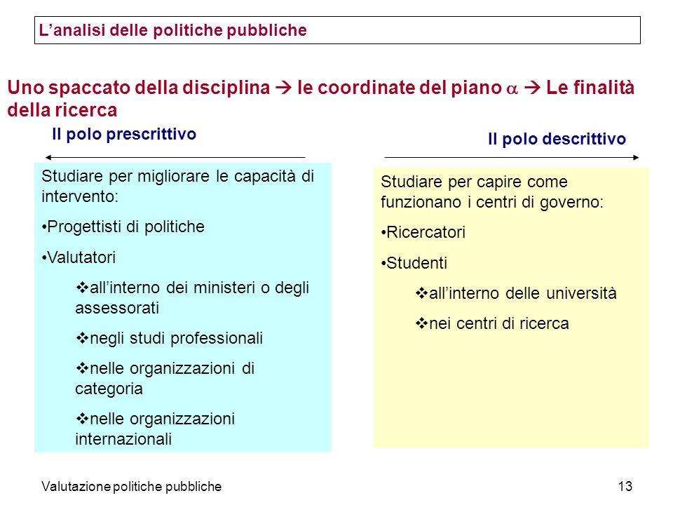 Valutazione politiche pubbliche13 Uno spaccato della disciplina le coordinate del piano Le finalità della ricerca Studiare per migliorare le capacità