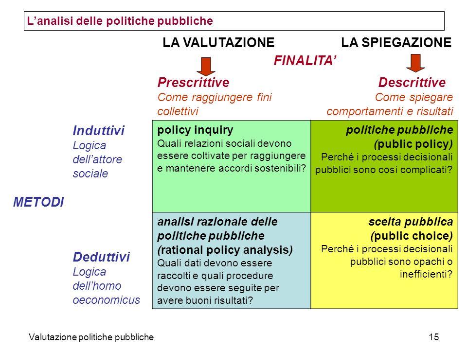 Valutazione politiche pubbliche15 FINALITA Prescrittive Come raggiungere fini collettivi Descrittive Come spiegare comportamenti e risultati METODI In