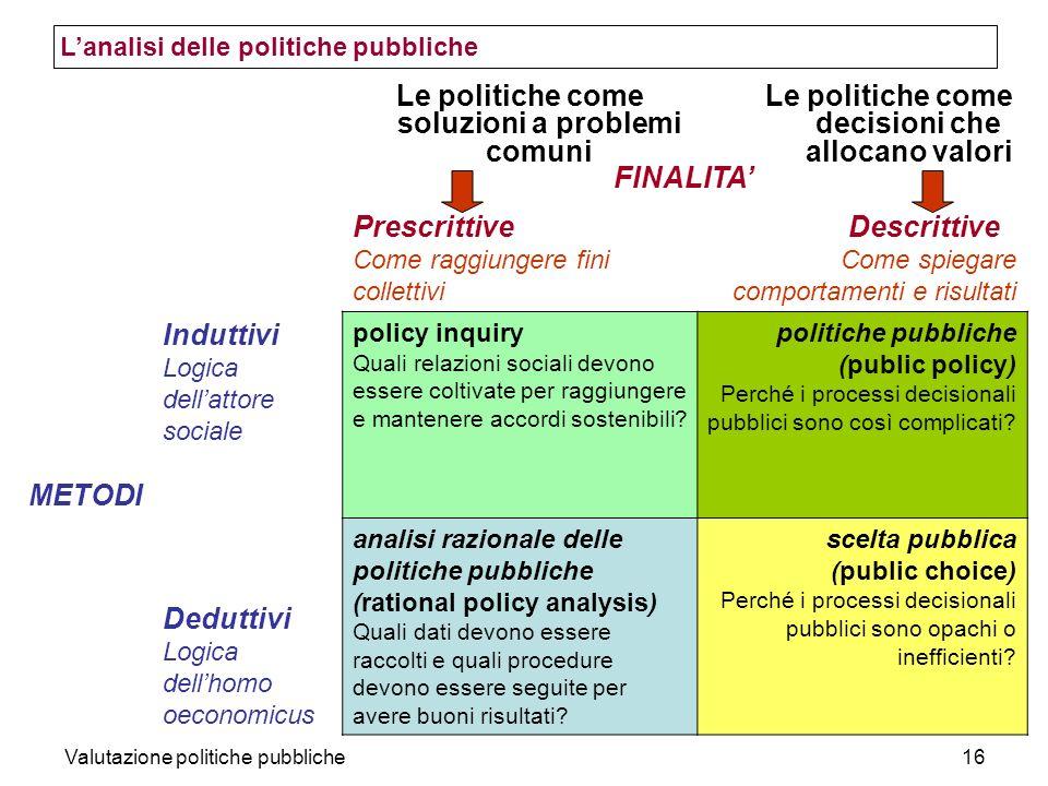 Valutazione politiche pubbliche16 FINALITA Prescrittive Come raggiungere fini collettivi Descrittive Come spiegare comportamenti e risultati METODI In