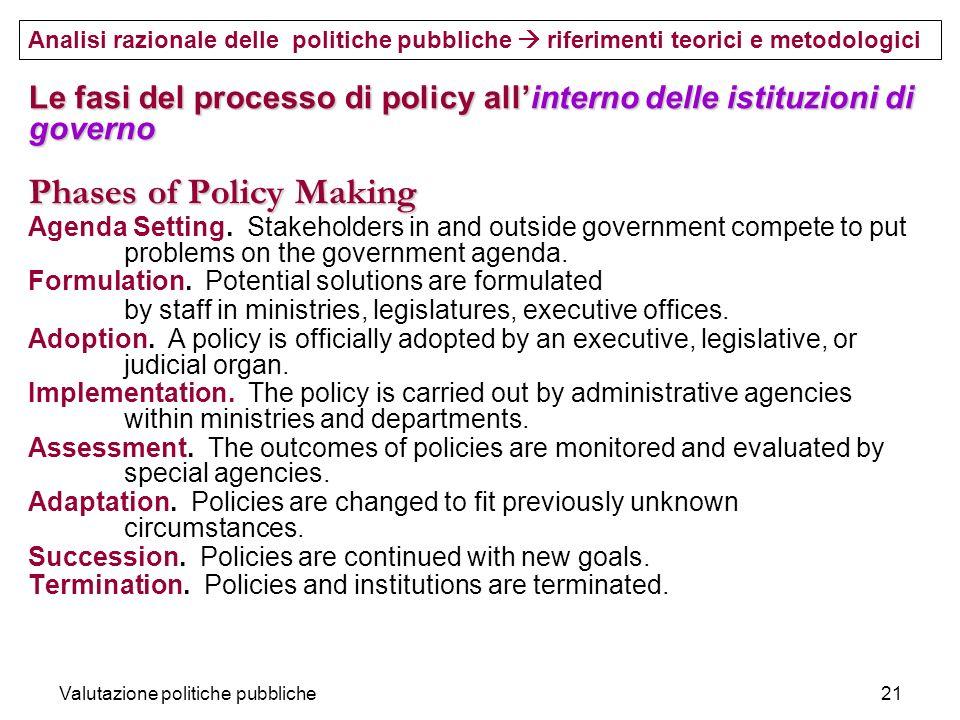 Valutazione politiche pubbliche21 Le fasi del processo di policy allinterno delle istituzioni di governo Phases of Policy Making Agenda Setting. Stake
