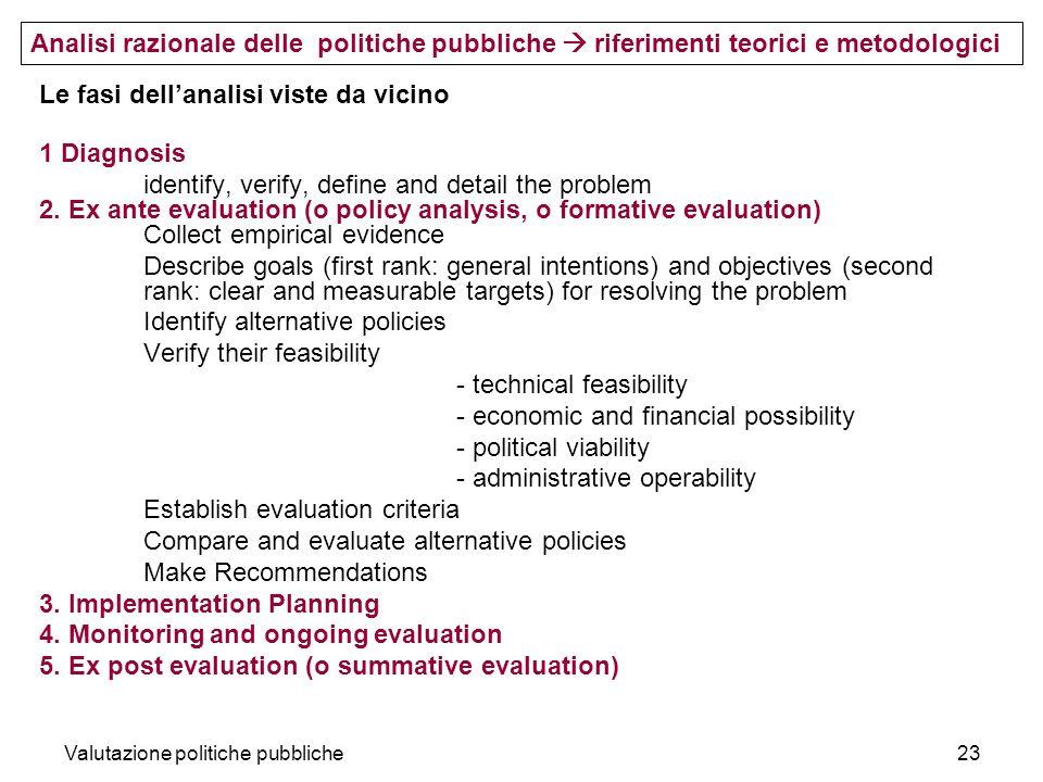 Valutazione politiche pubbliche23 Le fasi dellanalisi viste da vicino 1 Diagnosis identify, verify, define and detail the problem 2. Ex ante evaluatio