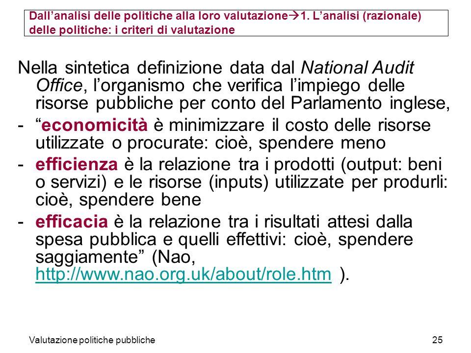 Valutazione politiche pubbliche25 Nella sintetica definizione data dal National Audit Office, lorganismo che verifica limpiego delle risorse pubbliche