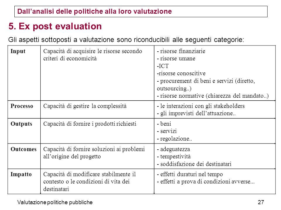Valutazione politiche pubbliche27 5. Ex post evaluation Gli aspetti sottoposti a valutazione sono riconducibili alle seguenti categorie: InputCapacità