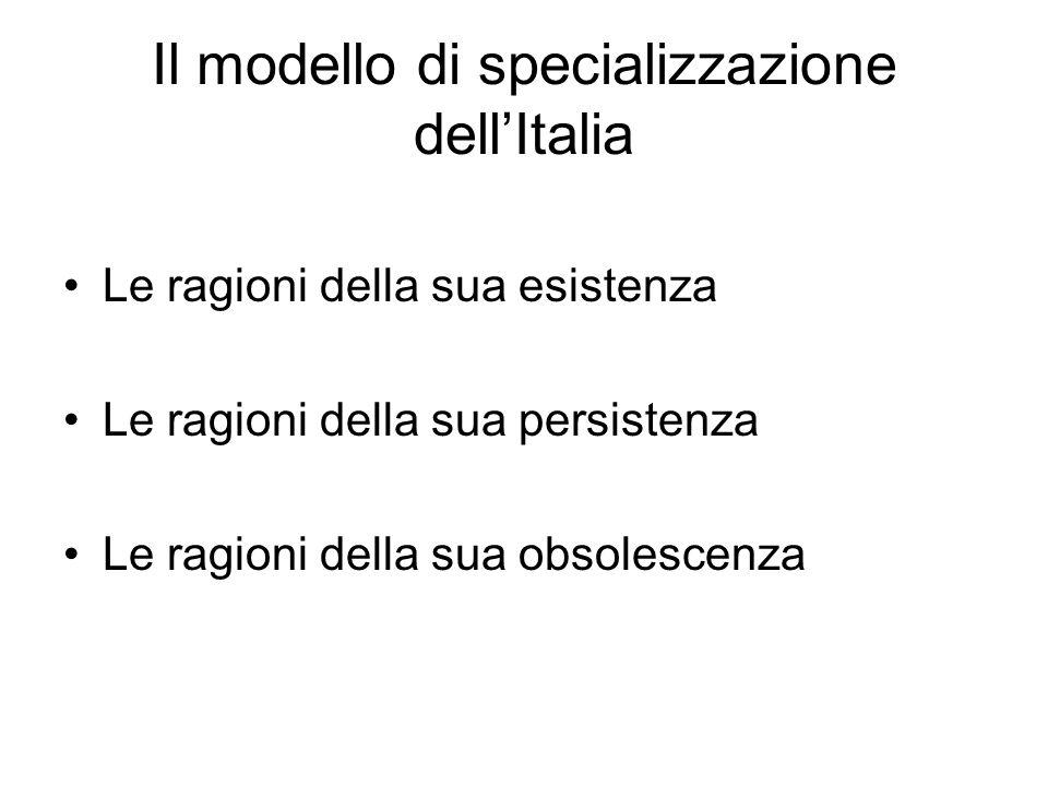 Il modello di specializzazione dellItalia Le ragioni della sua esistenza Le ragioni della sua persistenza Le ragioni della sua obsolescenza