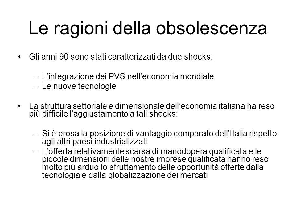 Le ragioni della obsolescenza Gli anni 90 sono stati caratterizzati da due shocks: –Lintegrazione dei PVS nelleconomia mondiale –Le nuove tecnologie L