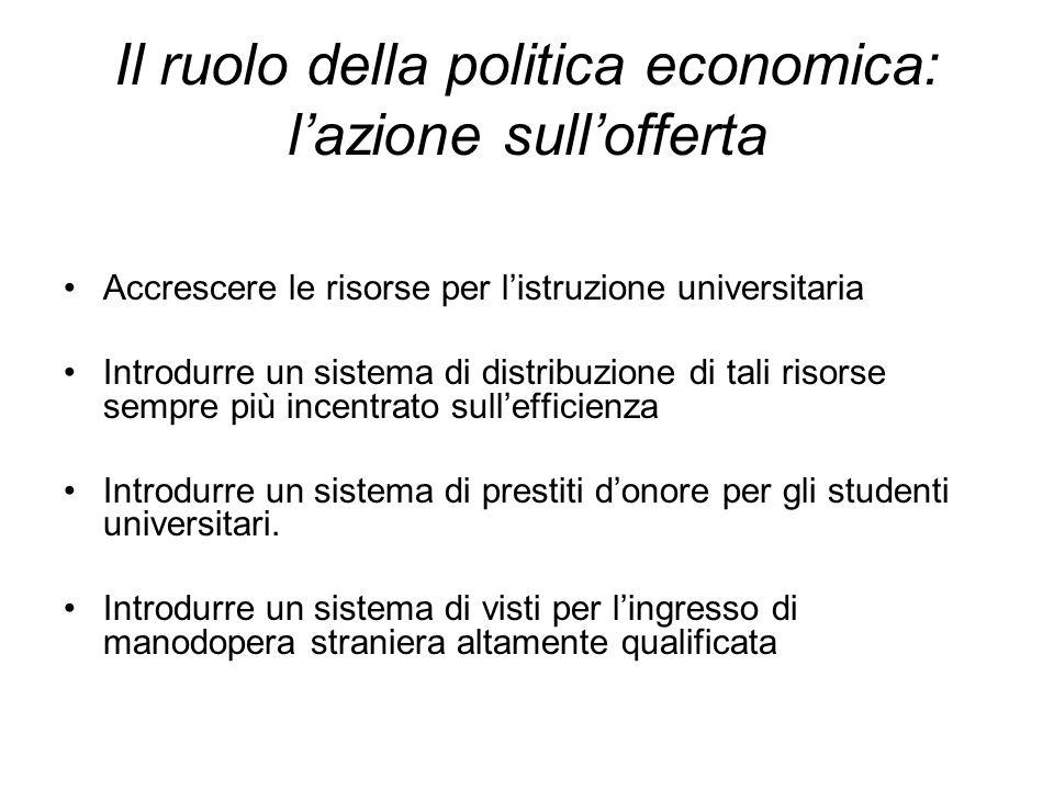 Il ruolo della politica economica: lazione sullofferta Accrescere le risorse per listruzione universitaria Introdurre un sistema di distribuzione di t