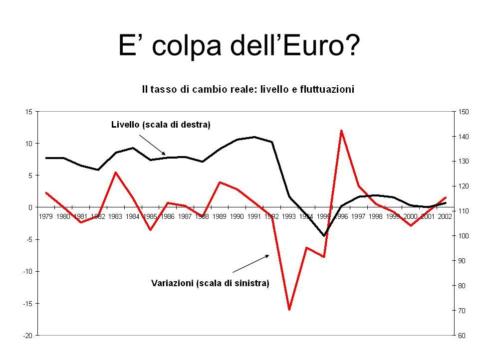 O di una congiuntura sfortunata.Il rallentamento delleconomia mondiale.